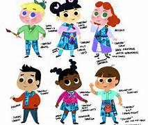 The Small World Kids Costume design